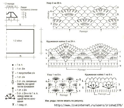 Схема вязания крестильного платья крючком 79