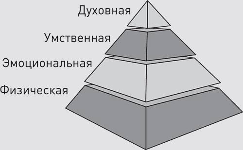 images (500x309, 14Kb)