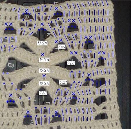 钩针:维罗妮卡的裙子 - maomao - 我随心动