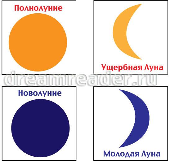 лунный-календарь-полнолуние-новолуние-ущербная-луна-молодая-луна-картинки (548x533, 78Kb)