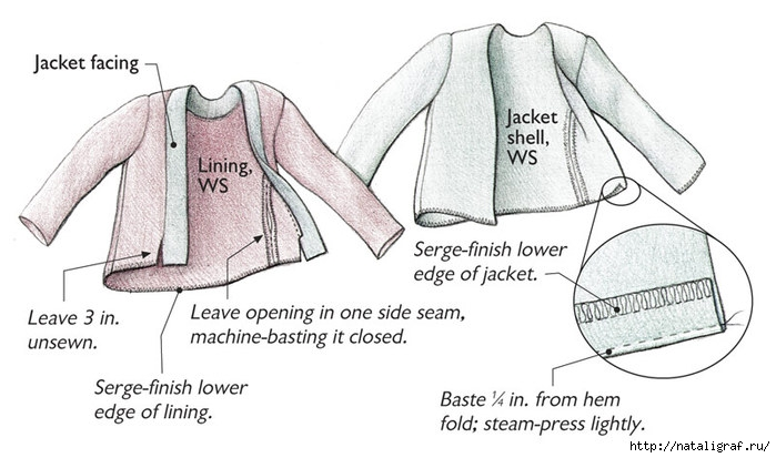 4045361_88bagjacketlining06 (700x413, 146Kb)