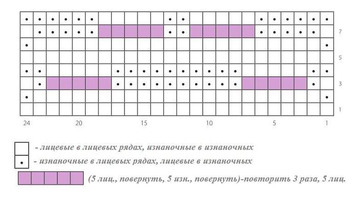 shema-vyazaniya-perekruchennogo-uzora-dlya-sharfa-na-pugovice (700x389, 116Kb)