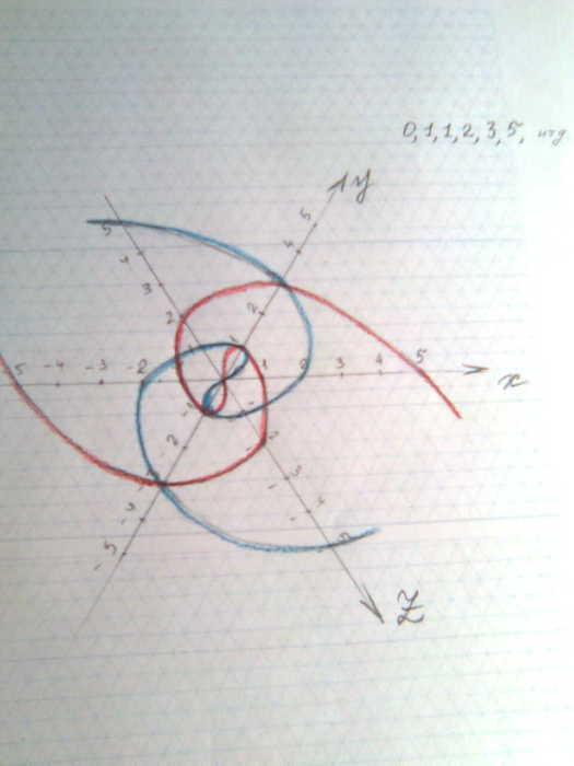 Классификация рун на основании метода дополнений. - Страница 2 42968739_Izobrazhenie_037