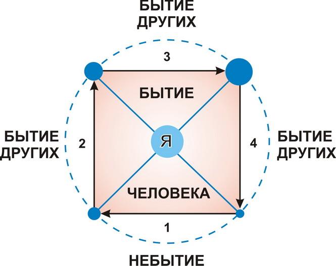 (665x528, 60Kb)