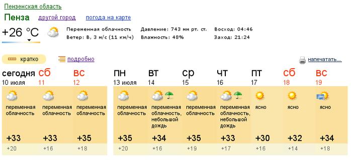 Погода в Пензе