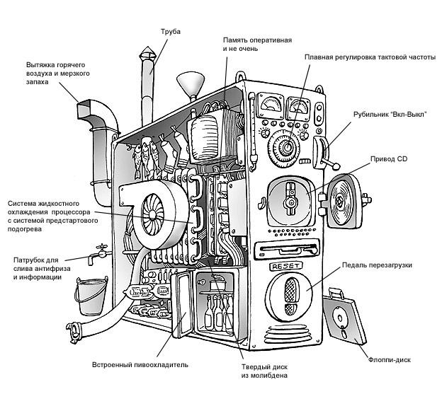 Схема устройства системного