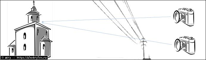 Параллакс — провода смещаются относительно церкви