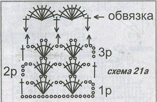 (318x207, 21Kb)
