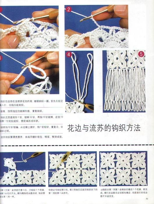 Рубрики: безотрывное вязание