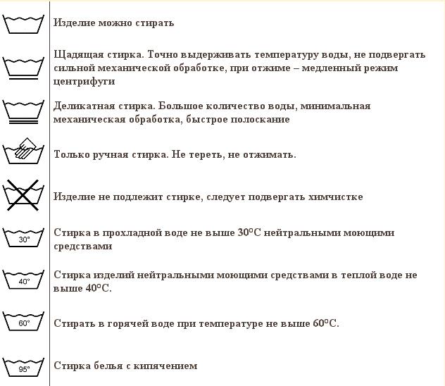 значки на вещах: