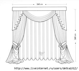 Узоры вязания варежек на спицах