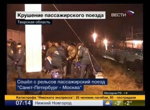 Невский экпресс, авария 27 ноября 2009