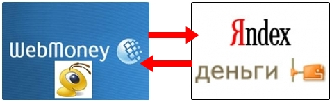 Webmoney против Яндекс.Деньги