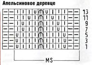 (295x210, 16Kb)