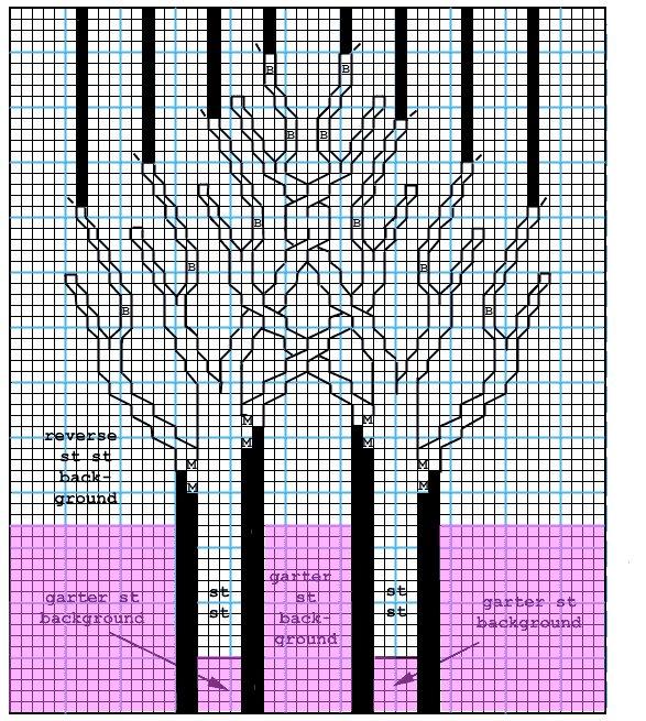 Плед Дерево жизни