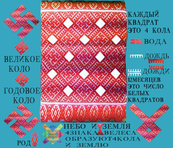 Фотогалерея славянских узоров