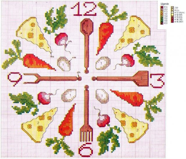 Вышитые часы для кухни