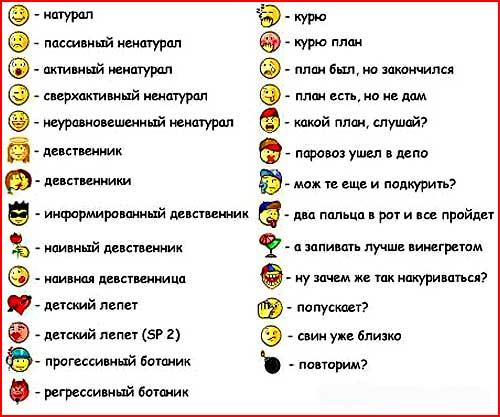 фото смайлики в одноклассниках: