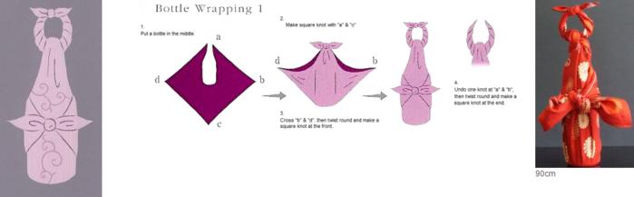 Полное руководство по ФУРОШИКИ – японскому искусству складывания ткани
