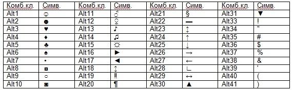 печать символов на клавиатуре/1398756098_slozhnuye_simvoluy_na_klaviature (571x176, 54Kb)