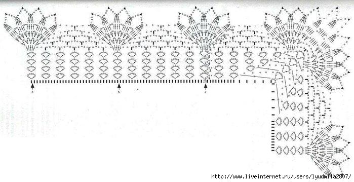 Схема вязания каймы крючком: 1