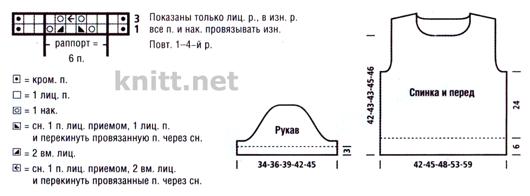 dzhemper-v-morskom-stile-spicami-shema (530x196, 60Kb)