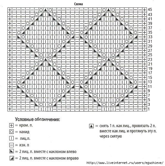Узор ажурные ромбы спицами со схемами
