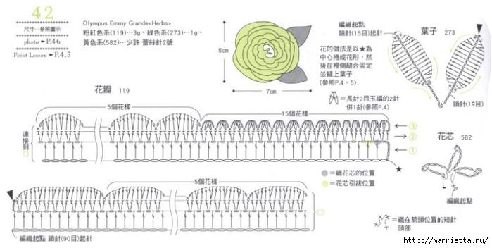Розочки крючком для украшения корзинки (1) (700x352, 137Kb)