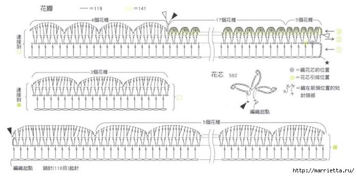 Розочки крючком для украшения корзинки (3) (700x345, 137Kb)