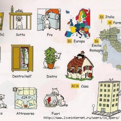 1 итальянский язык в картинках (403x403, 137Kb)