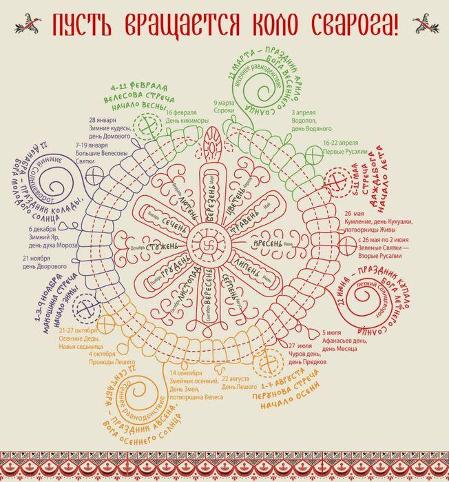 slavyanskyi_kalendar_2560-1440 (652x700, 108Kb)