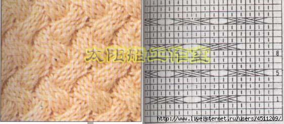 Узоры плетения на спицах