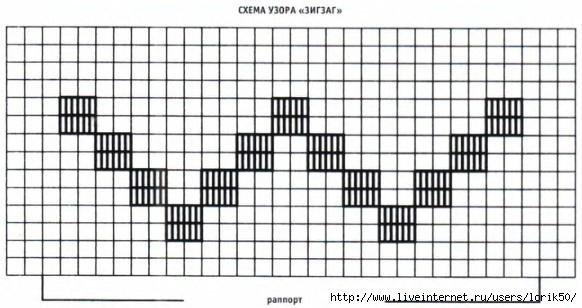 bordovyj-pulover-kruchkom-sxema-zigzag (582x308, 120Kb)