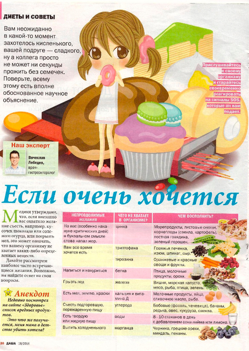Диетические блюда - рецепты с фото на Поварру 2221