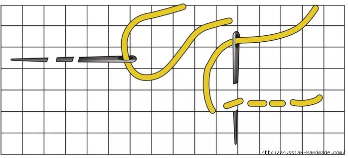 Подушечки саше с вышивкой и запахом лаванды (2) (700x318, 94Kb)