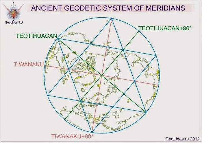 Геодезия меридианов (700x494, 88Kb)