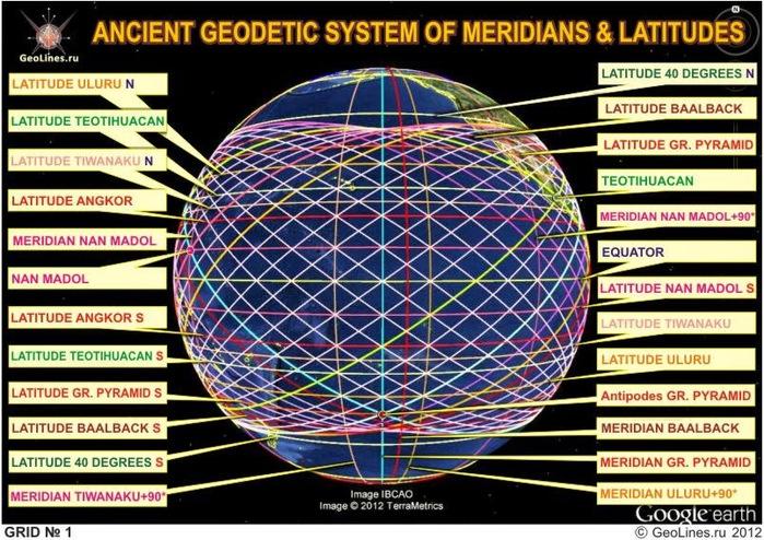 Системы древних монументов Координаты (700x494, 171Kb)