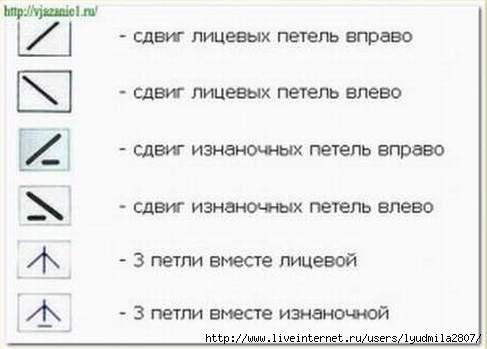 усл_обоз_азия- (487x349, 55Kb)