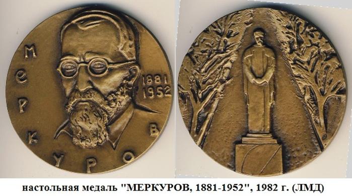 7 ноября 1881 года родился Сергей Дмитриевич МЕРКУРОВpost-154-128914711904 (700x389, 297Kb)