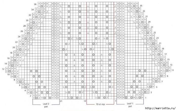 Ажурная шаль ЭКЗОТИКА спицами. Схема (3) (700x437, 216Kb)