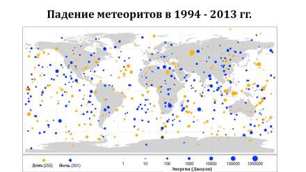meteority-440x247 (440x247, 63Kb)