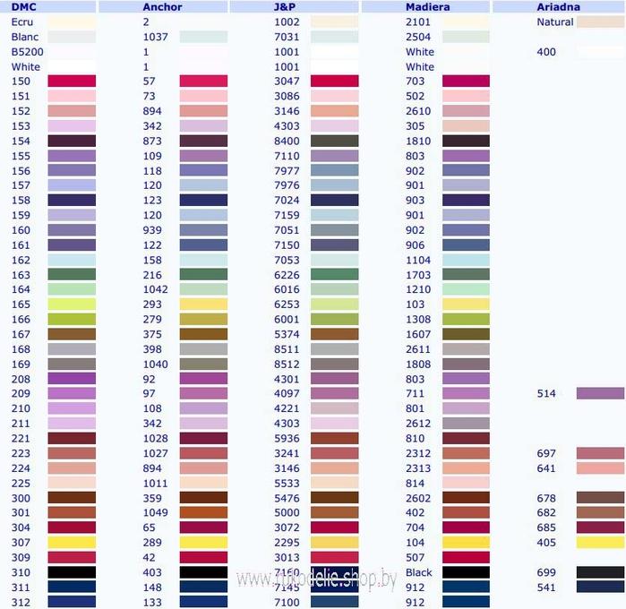 Названия цветов и характеристика