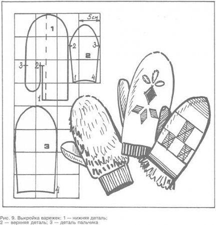 Распечатать выкройку для варежек - Выкройка варежек - уроки кройки и шитья