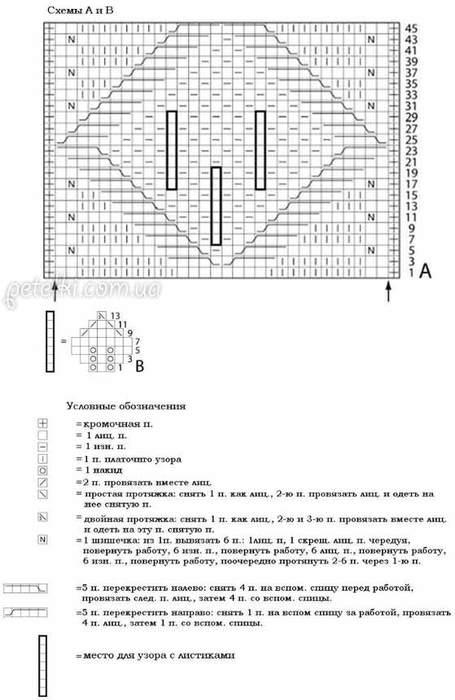 1409037372_snud-shema (455x700, 46Kb)