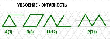 Личностное восприятие рун - Страница 5 118287165_5146949_Bezimyannii