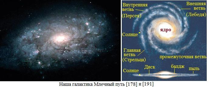 174_Млечный путь (695x287, 88Kb)