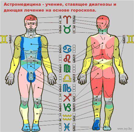 90910054_1_650_Sbornik_audiolekciy_po_astrologii_Vliyanie_planet_na_cheloveka_i_ne_tolko__Vliyanie_planet_na_harakter_i_zdorove_cheloveka_6455358 (440x434, 51Kb)