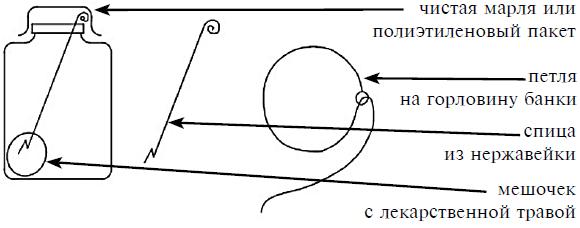 Квас (580x228, 26Kb)