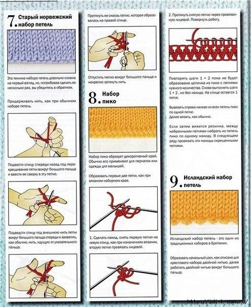вязание для новичков. как начать вязание на спицах, как набирать петли на спицах, способы набора петель на спицах Хьюго Пьюго,
