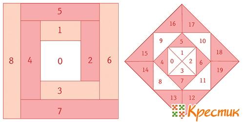 Коробка оригами из бумаги схемы